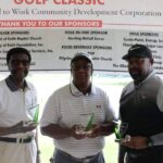 Golf Place Holders